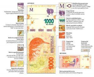1000 Pesos Hornero