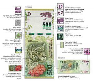 500 Pesos Argentina Yaguarete